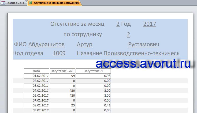База данных Учёт опозданий и прогулов (учёт рабочего времени) access