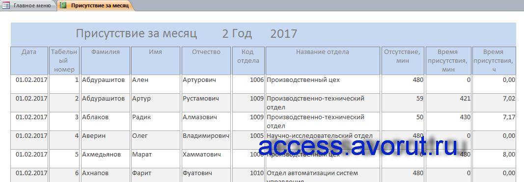 Отчёт «Присутствие за месяц» бд Учёт опозданий и прогулов