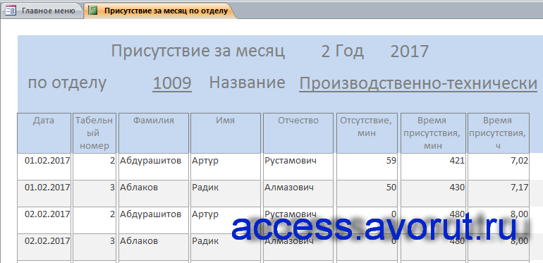 Отчёт «Присутствие за месяц по отделу» базы данных Учёт опозданий и прогулов