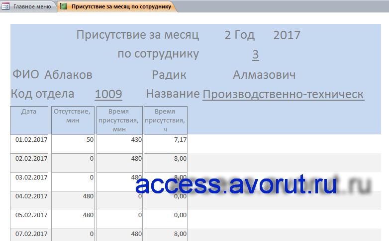 Отчёт «Присутствие за месяц по сотруднику» бд Учёт опозданий и прогулов