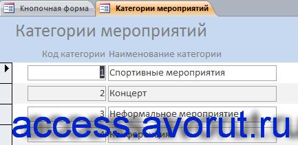 скачать базу данных Access «Намечаемые мероприятия».