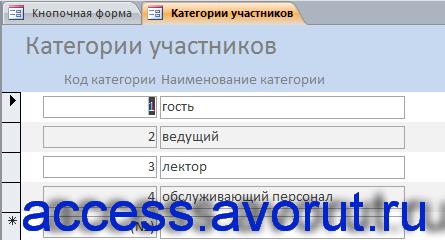 база данных «Намечаемые мероприятия».