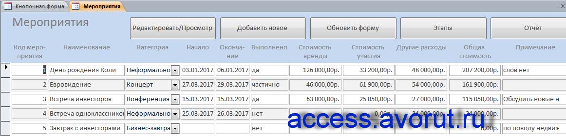 Форма Мероприятия базы данных Access «Намечаемые мероприятия».
