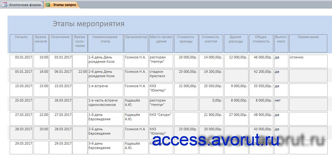 """БД """"Намечаемые мероприятия"""" access"""