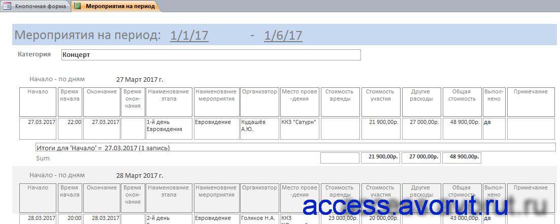 база данных Access «Намечаемые мероприятия». Мероприятия на период.
