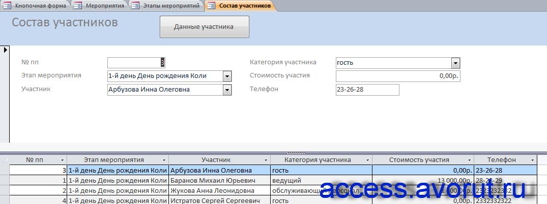база данных Access «Намечаемые мероприятия». Состав участников