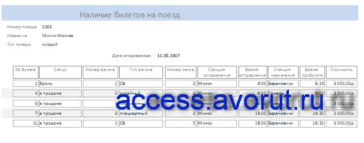 Готовая база данных access Заказ билетов на поезд, база данныхжелезнодорожные кассы