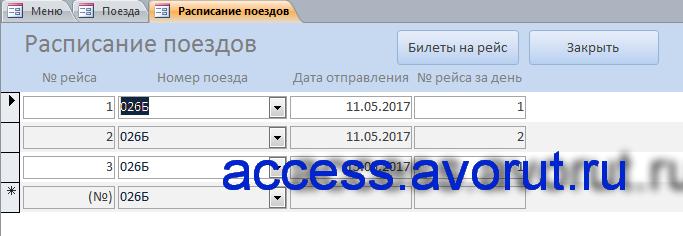 База данных «Заказ билетов на поезд». База данныхрасписание поездов