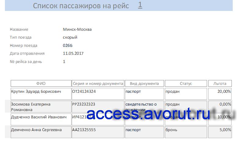 База данныхпродажа ждбилетов, бд access Заказ билетов на поезд