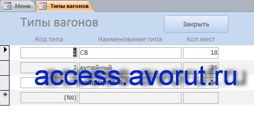 база данныхРасписание движения поездов, бд access Заказ билетов на поезд
