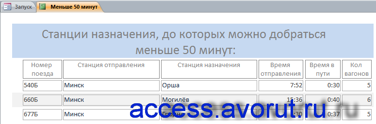 Access база данных Расписание поездов дальнего следования, железная дорога