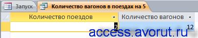 Access база данных Расписание поездов дальнего следования
