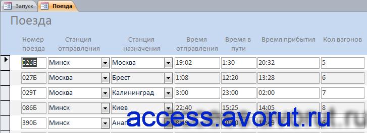 Access база данных Расписание поездов дальнего следования готовая бд жд вокзала
