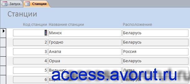 Access база данных Расписание поездов дальнего следования; программа бд отправление поездов дальнего следования;база данныхжд вокзалаaccess