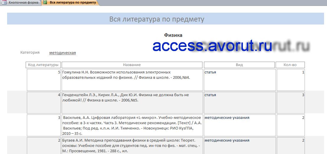 База данных «Учёт литературы по предметам и темам»