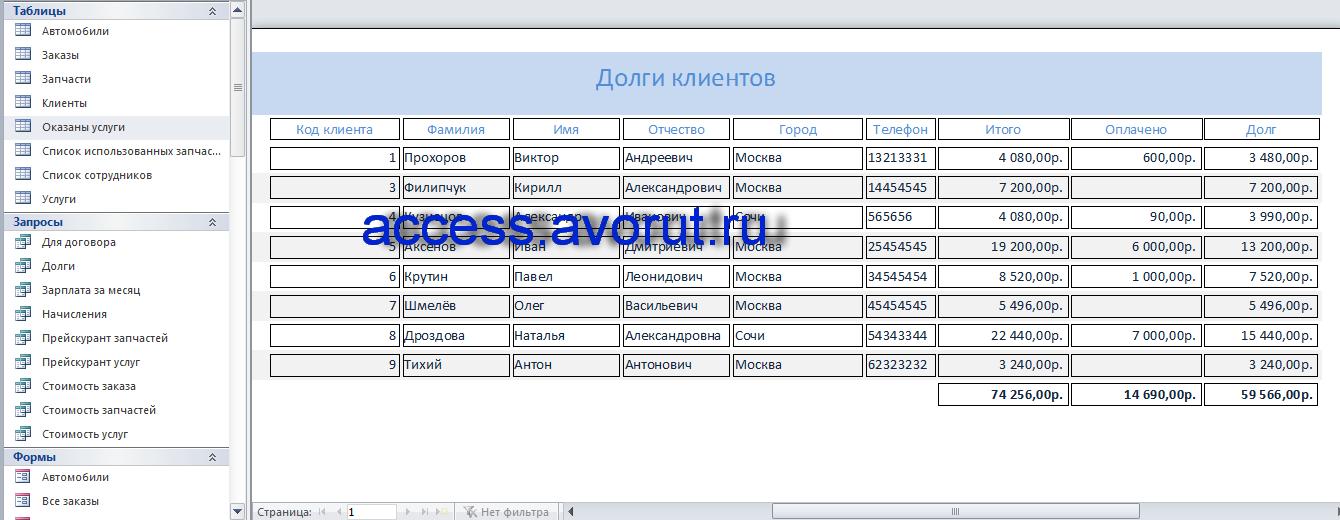 Скачать базу данных access Автосервис. Долги клиентов автосервиса