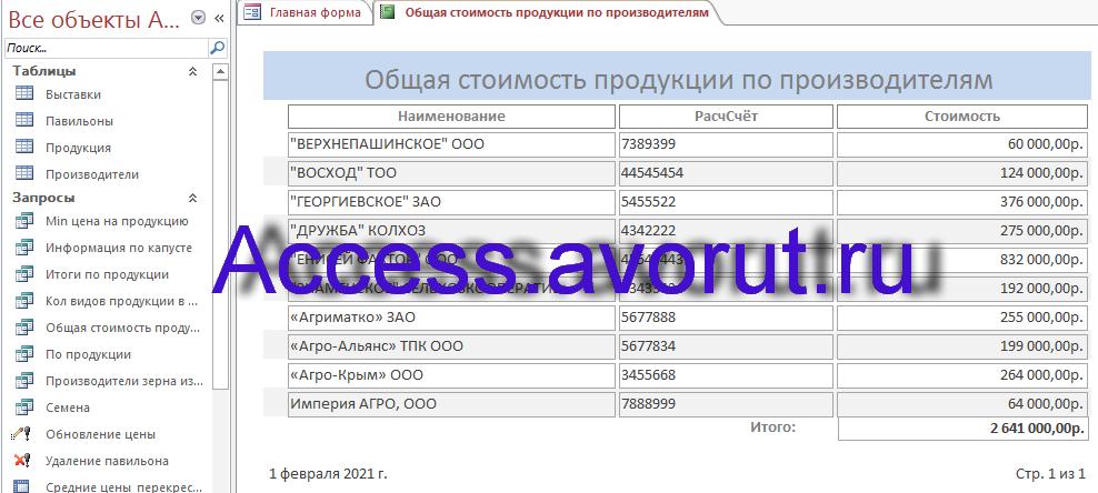 Скачать базу данных Access «Выставка-продажа сельскохозяйственной продукции»