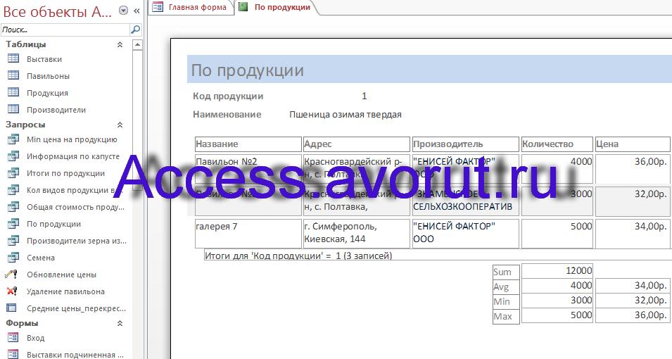 Готовая база данных Access «Выставка-продажа сельскохозяйственной продукции»