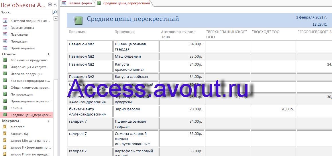 Скачать базу данных Access «Выставка-продажа сельскохозяйственной продукции». Отчёт на основе перекрёстного запроса