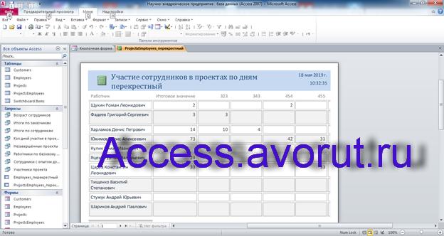 Готовая база данных access Научно-внедренческое предприятие. Отчёт в бд
