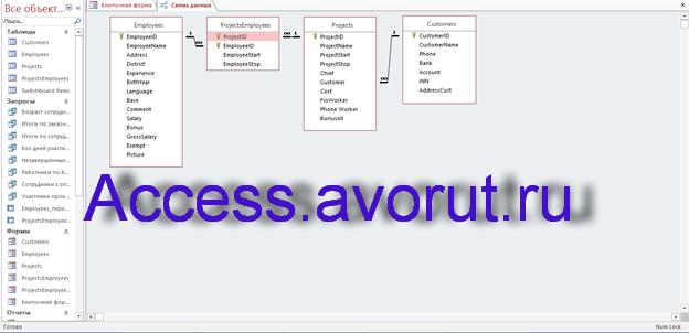 Схема данных базы данных «Научно-внедренческое предприятие» содержит таблицы: Проекты, Пользователи, Сотрудники, Проекты-Сотрудники.