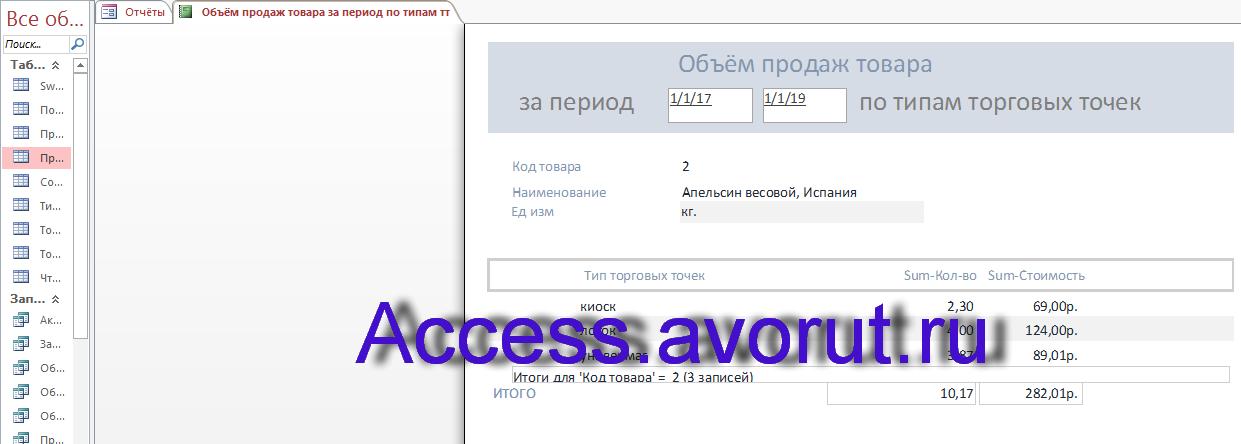 Готовая база данных Access «ИС торговой организации»