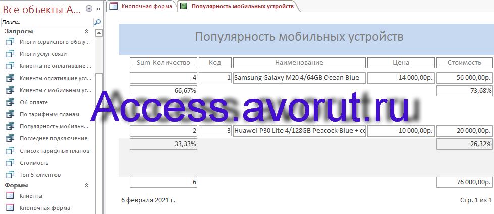 Скачать базу данных access Обслуживание клиентов сотовой связи