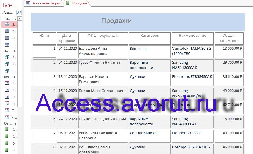 Пример базы данных access Магазин бытовой техники. Отчёт Продажи. Быттехника
