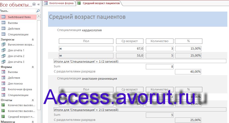 Скачать базу данных access Скорая помощь. Отчёт Средний возраст пациентов.