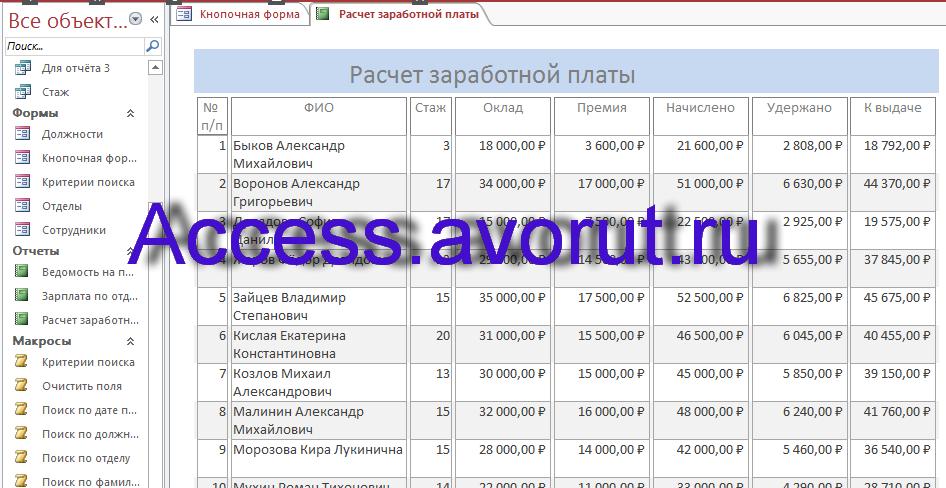 Готовая база данных access Бухгалтерия организации. Отчёт Расчёт заработной платы.
