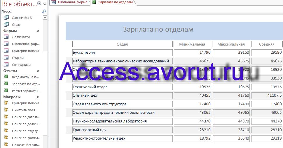 Скачать базу данных access Бухгалтерия организации. Отчёт Зарплата по отделам