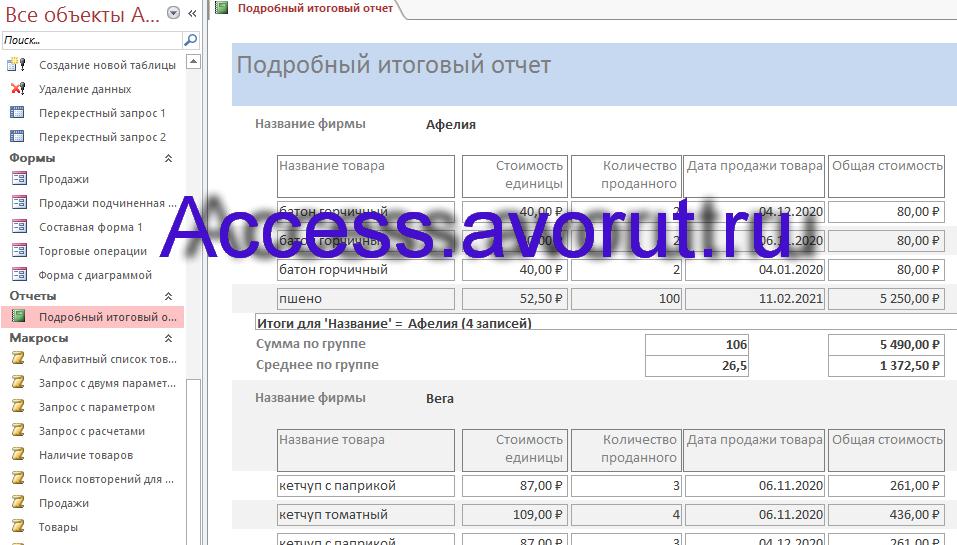 Готовая база данных access Торговые операции. Подробный итоговый отчёт