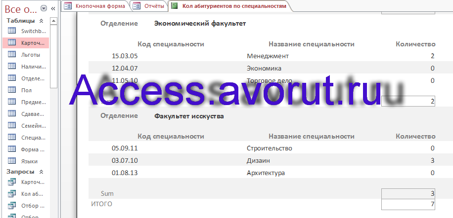 Готовая база данных access Абитуриенты. Отчёт Количество абитуриентов по специальностям.