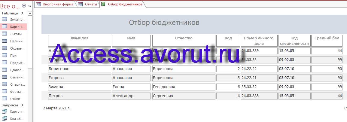 Готовая база данных access Абитуриенты. Отбор бюджетников - отчёт.