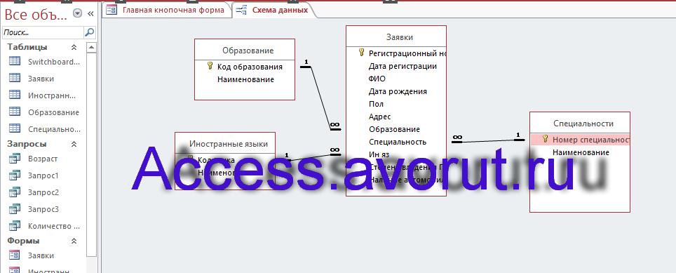 Схема данных готовой базы данных «Кадровое агентство» содержит таблицы: Заявки, Специальности, Образование, Иностранные языки. Скачать.