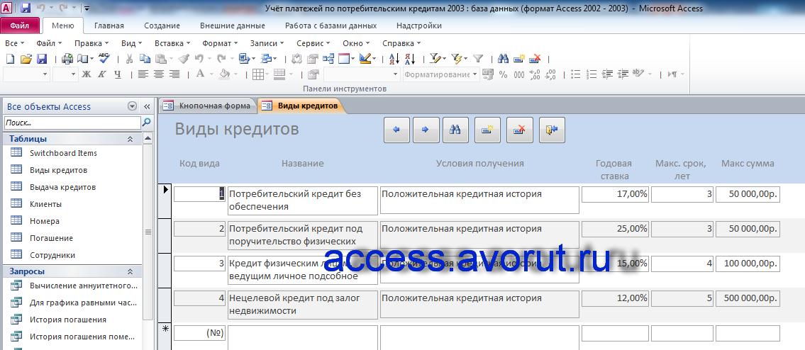 Скачать готовую базу данных access Учёт платежей по потребительским кредитам. Форма «Виды кредитов»