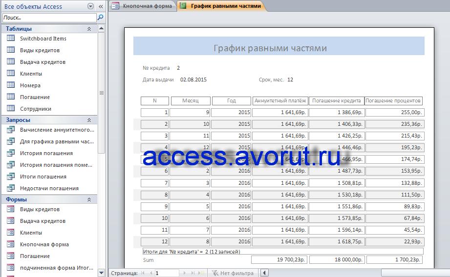 БД accesss. Отчёт «График погашения кредита равными частями» (по аннуитетной форме)