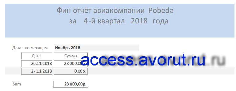 Скачать базу данных access Туроператор. Финансовый отчёт авиакомпании за квартал