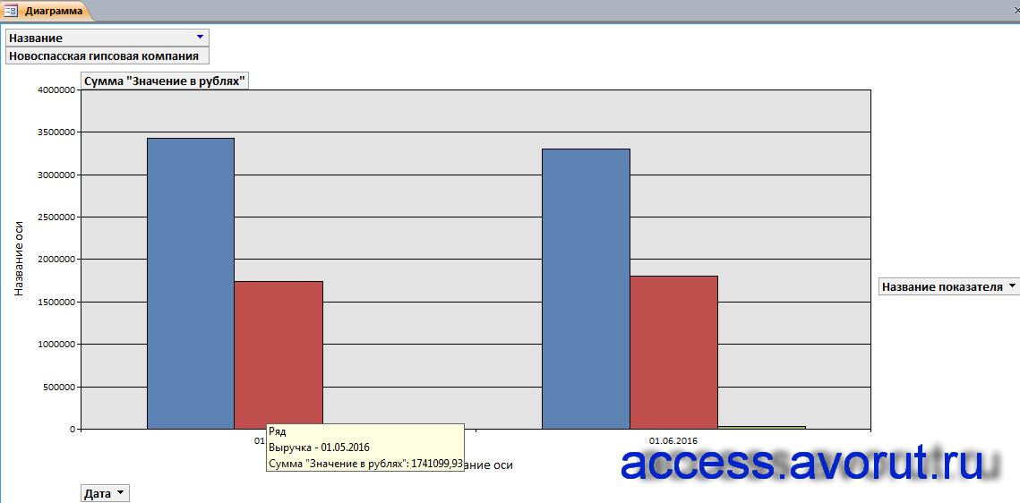 Скачать диаграмму готовой базы данных «Анализ динамики финансовых показателей предприятий».