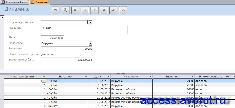 Форма «Динамика» базы данных access «Анализ динамики показателей финансовой отчетности различных предприятий».