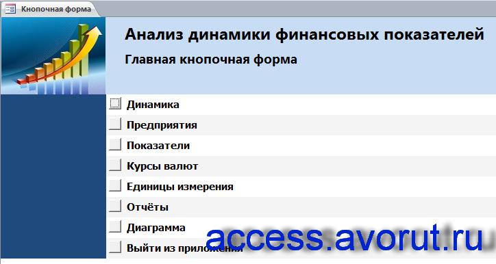 Главная кнопочная форма готовой базы данных access «Анализ динамики показателей финансовой отчетности различных предприятий».