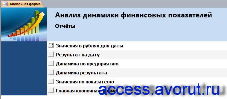 Страница «Отчёты» главной кнопочной формы готовой базы данных «Анализ динамики показателей финансовой отчетности различных предприятий».
