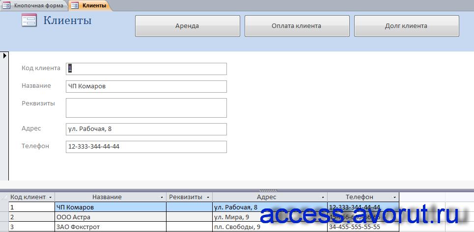 Форма «Клиенты» (арендаторы) из базы данных аренды торговых помещений.