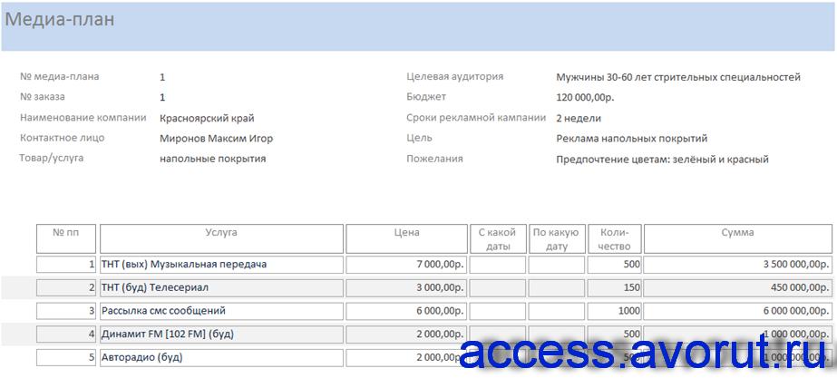 Отчёт по текущему медиа-плану в базе данных «АРМ управляющего рекламным агентством»