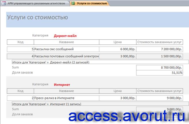 """Отчёт """"Услуги со стоимостью"""" в базе данных «АРМ управляющего рекламным агентством»"""