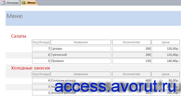 Отчёт Меню для готовой базы данных АРМ администратора ресторана.