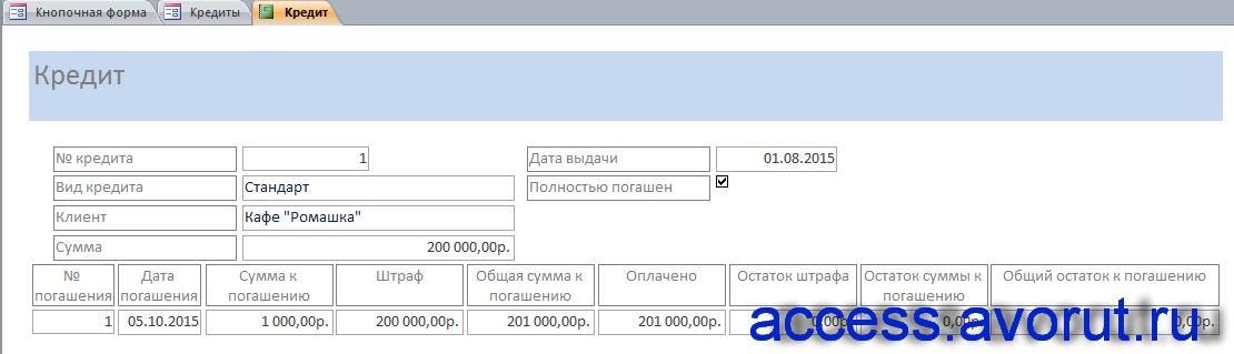 Пример готовой базы данных «Выдача банком кредитов». Отчёт «Кредит» по текущему кредиту.