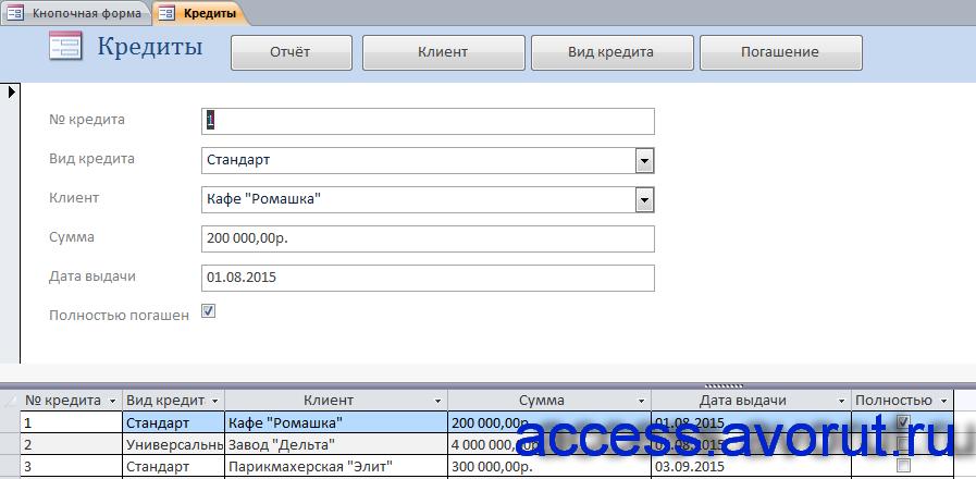 Готовая курсовая база данных «Выдача банком кредитов». Форма «Кредиты».