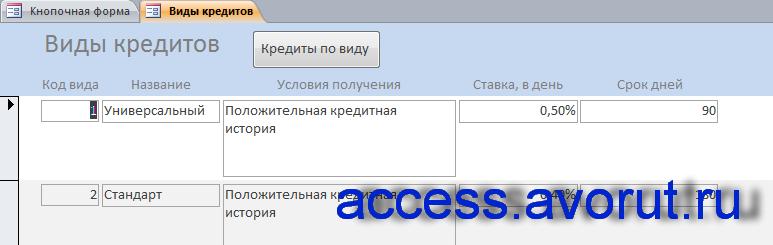 Форма «Виды кредитов». Готовая база данных «Выдача банком кредитов».