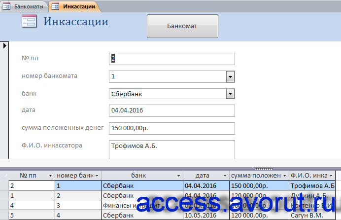 Форма «Инкассации» базы данных access «Банкоматы».